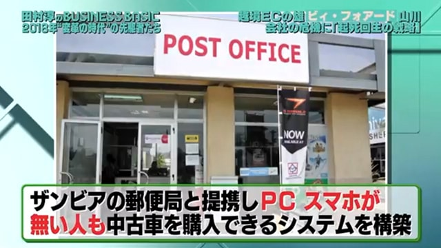 BUSINESS BASIC Post Office